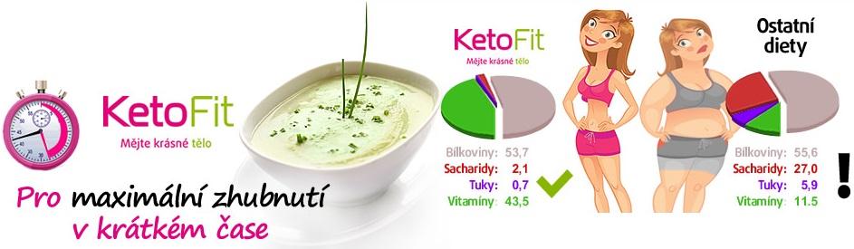 KetoFit recenze