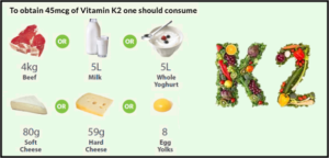 Nedostatek vitamínu k2