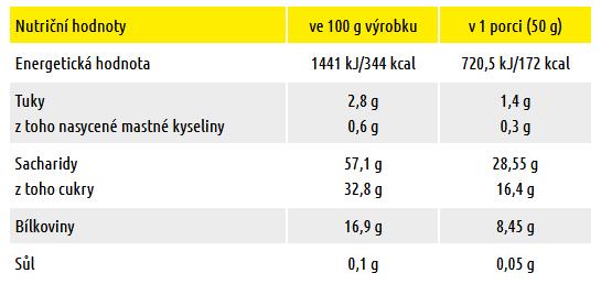 Nutriční hodnoty proteinového nápoje Restart energy
