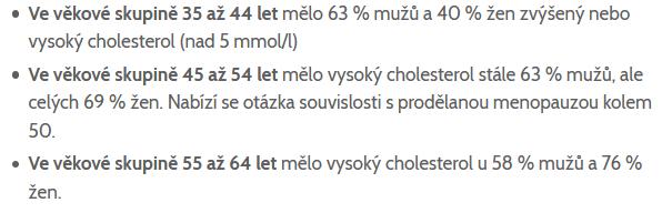 hodnoty cholesterolu dle věku