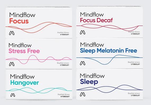 Mindflow testovací balíček